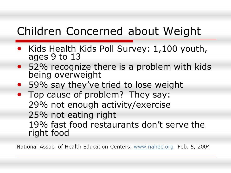 Children Concerned about Weight Kids Health Kids Poll Survey: 1,100 youth, ages 9 to 13 52% recognize there is a problem with kids being overweight 59% say theyve tried to lose weight Top cause of problem.