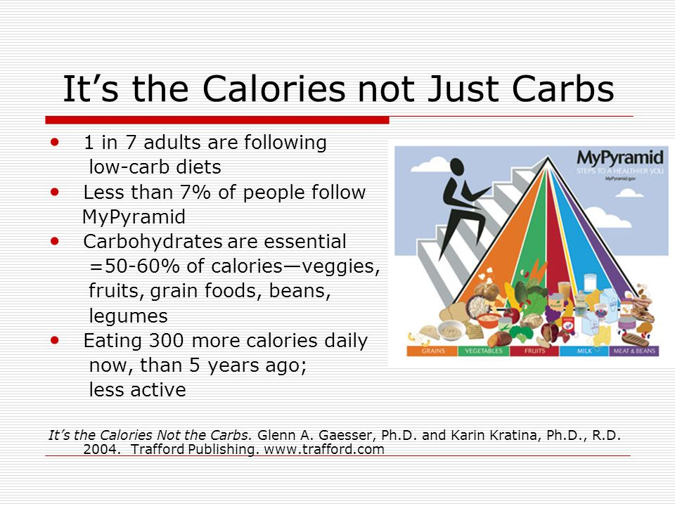 Its the Calories not Just Carbs 1 in 7 adults are following low-carb diets Less than 7% of people follow MyPyramid Carbohydrates are essential =50-60%