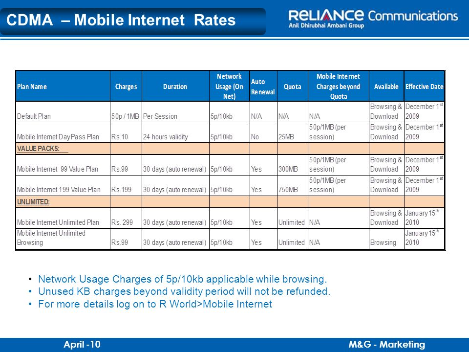 M&G - MarketingApril -10 CDMA – Mobile Internet Rates Network Usage Charges of 5p/10kb applicable while browsing. Unused KB charges beyond validity pe