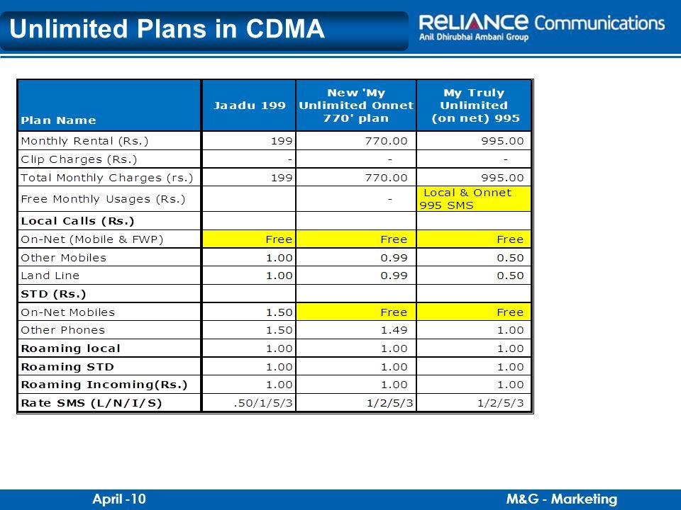 M&G - MarketingApril -10 Unlimited Plans in CDMA