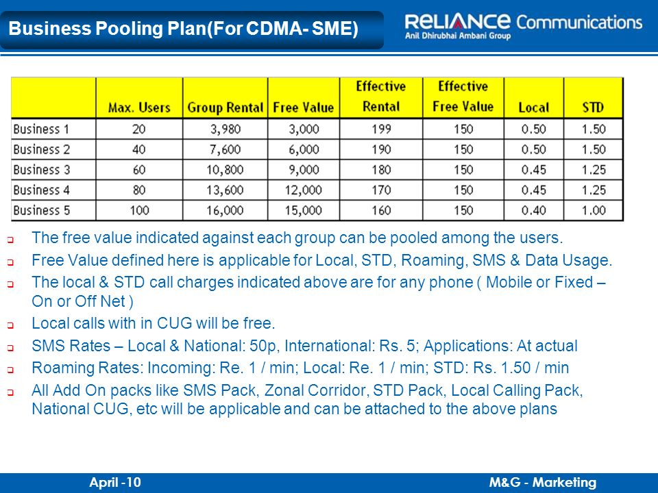 M&G - MarketingApril -10 Business rules associated with the My Business plans are as follows – Free Pooling Value is available for RCOM CDMA only.
