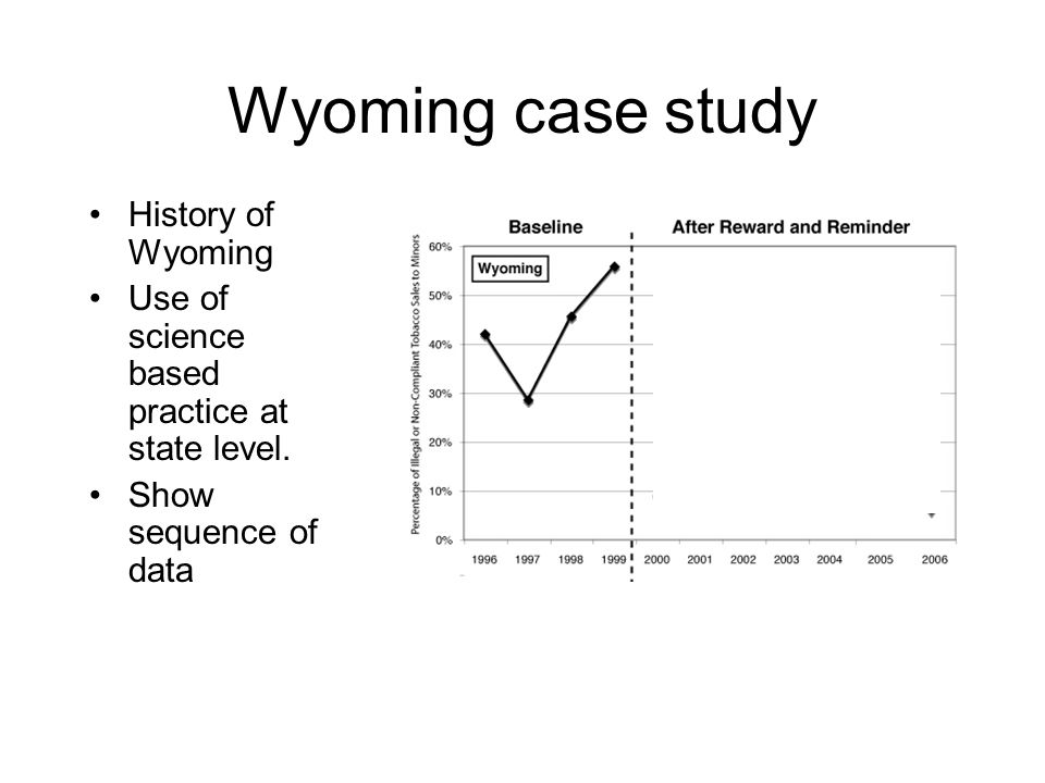 Wyoming case study History of Wyoming Use of science based practice at state level. Show sequence of data