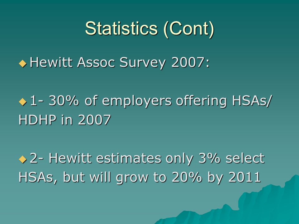Statistics (Cont) Hewitt Assoc Survey 2007: Hewitt Assoc Survey 2007: 1- 30% of employers offering HSAs/ 1- 30% of employers offering HSAs/ HDHP in 2007 2- Hewitt estimates only 3% select 2- Hewitt estimates only 3% select HSAs, but will grow to 20% by 2011