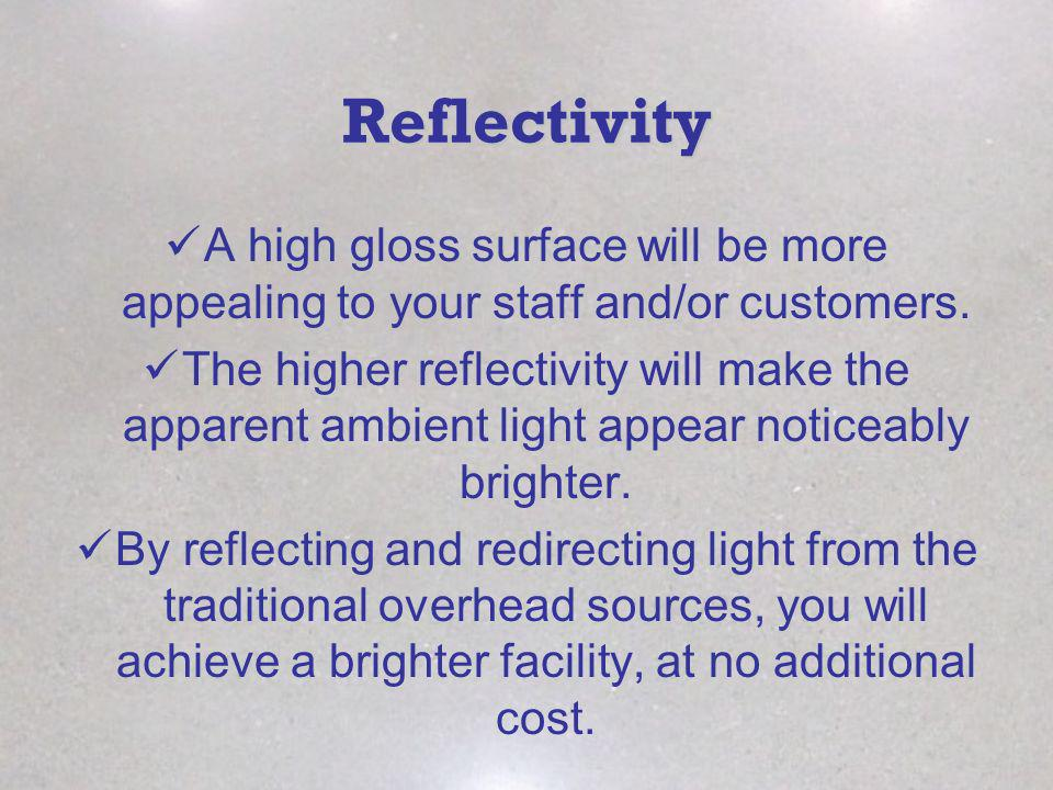 Reflectivity A high gloss surface will be more appealing to your staff and/or customers.