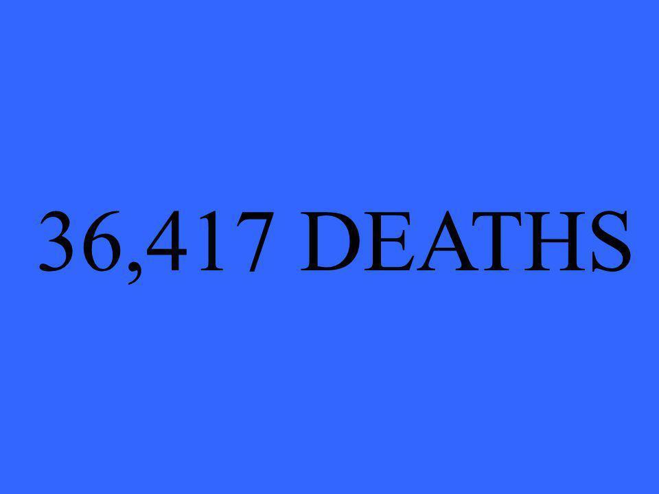 36,417 DEATHS