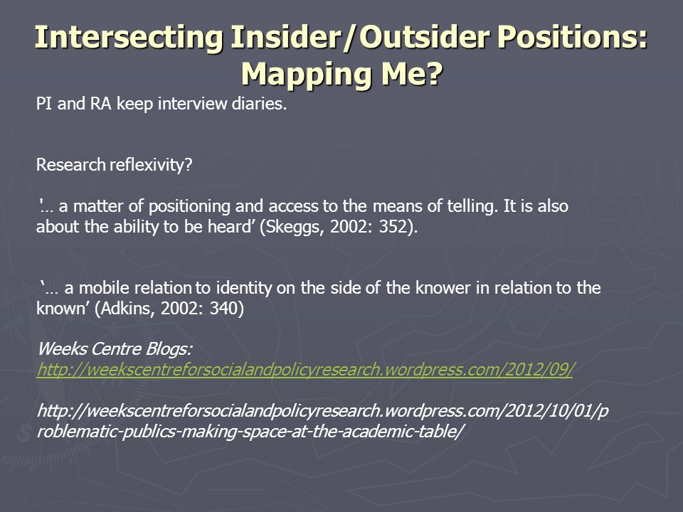 Intersecting Insider/Outsider Positions: Mapping Me.