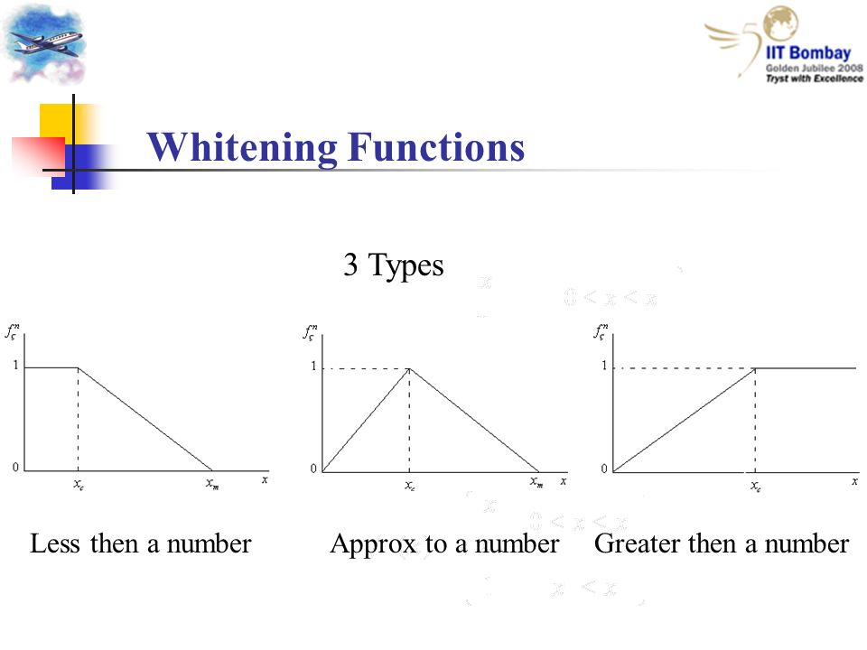 Whitening Functions Greater then a numberLess then a numberApprox to a number 3 Types