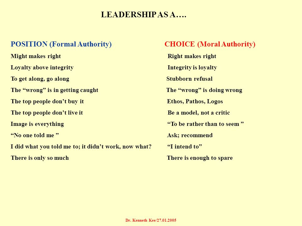 Dr. Kenneth Kee/27.01.2005 LEADERSHIP AS A…. POSITION (Formal Authority) CHOICE (Moral Authority) Might makes right Right makes right Loyalty above in
