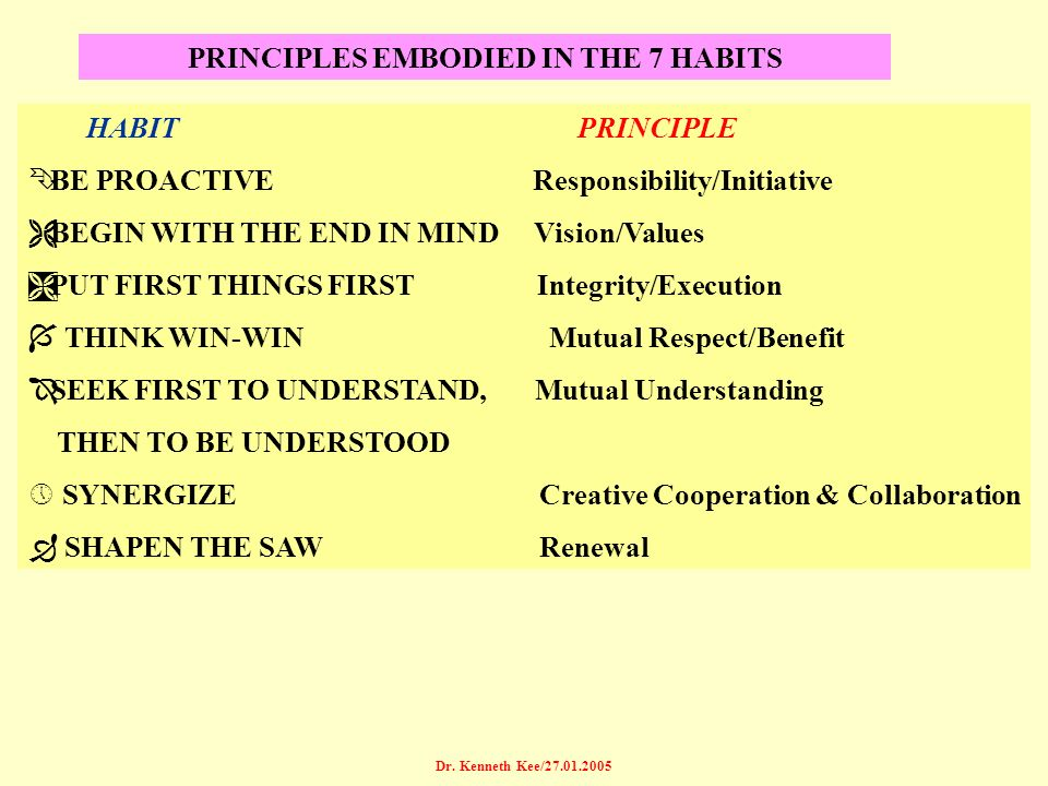 Dr. Kenneth Kee/27.01.2005 PRINCIPLES EMBODIED IN THE 7 HABITS HABIT PRINCIPLE Ê BE PROACTIVE Responsibility/Initiative Ë BEGIN WITH THE END IN MIND V