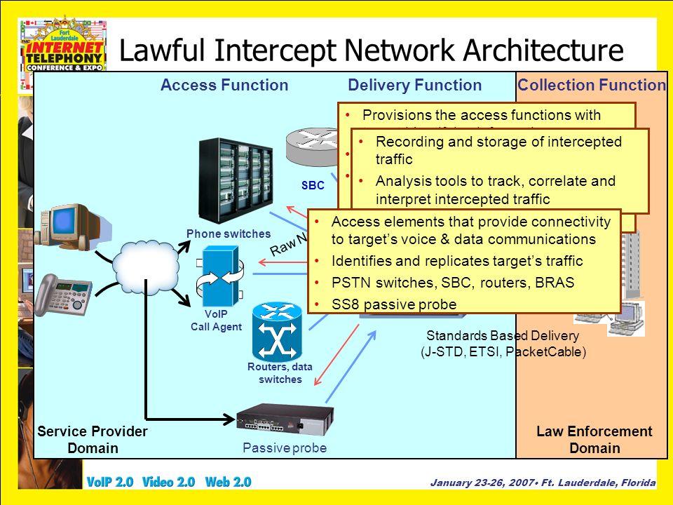 January 23-26, 2007 Ft. Lauderdale, Florida Law Enforcement Domain Service Provider Domain Xcipio Lawful Intercept Network Architecture Access Functio