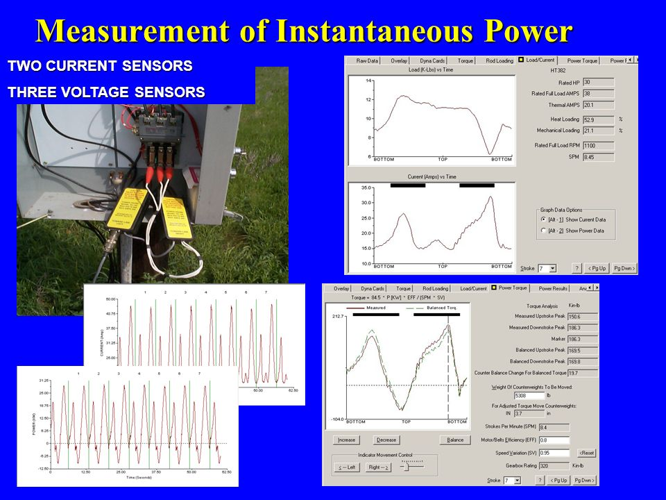 Measurement of Instantaneous Power TWO CURRENT SENSORS THREE VOLTAGE SENSORS