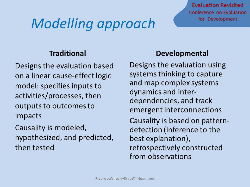 Evaluation Revisited Conference on Evaluation for Development Modelling approach Traditional Designs the evaluation based on a linear cause-effect log