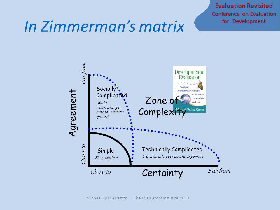 Evaluation Revisited Conference on Evaluation for Development In Zimmermans matrix Michael Quinn Patton The Evaluators Institute 2010 Certainty Agreement Close to Far from Close to Simple Plan, control Zone of Complexity Technically Complicated Experiment, coordinate expertise Socially Complicated Build relationships, create common ground