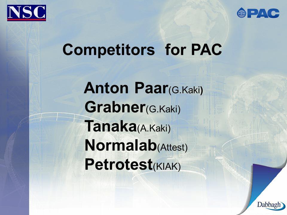 Competitors for PAC Anton Paar (G.Kaki) Grabner (G.Kaki) Tanaka (A.Kaki) Normalab (Attest) Petrotest (KIAK)