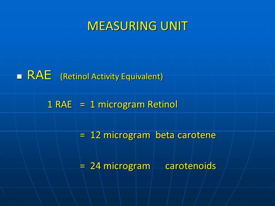 MEASURING UNIT RAE (Retinol Activity Equivalent) RAE (Retinol Activity Equivalent) 1 RAE = 1 microgram Retinol 1 RAE = 1 microgram Retinol = 12 microg