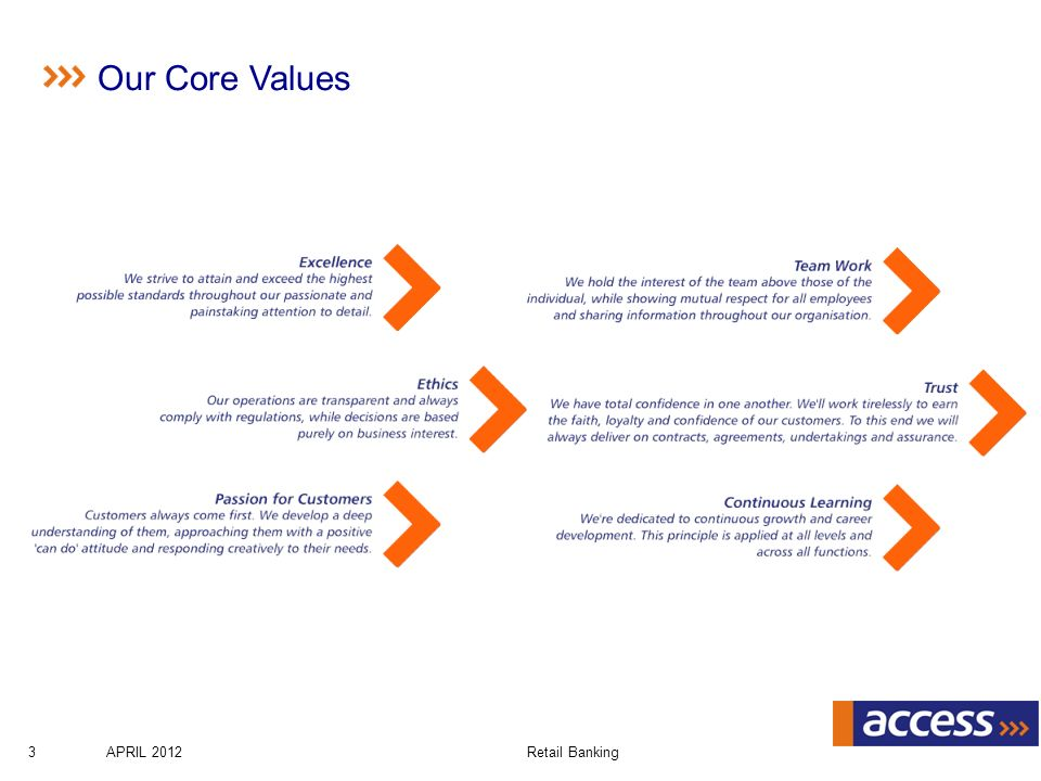 Our Core Values APRIL 2012Retail Banking3