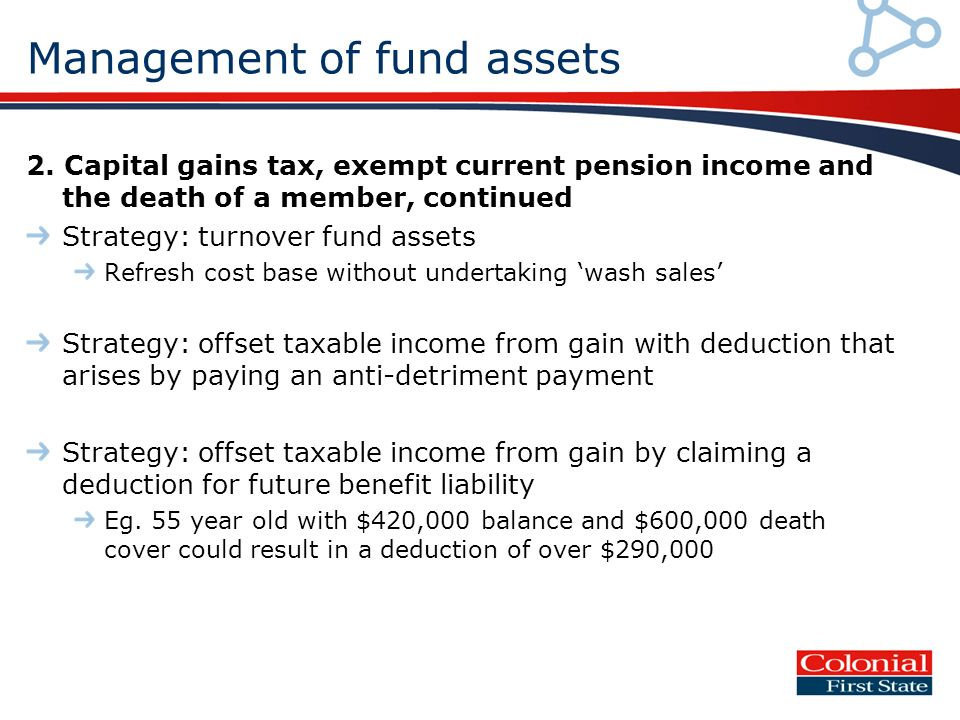 Management of fund assets 2.