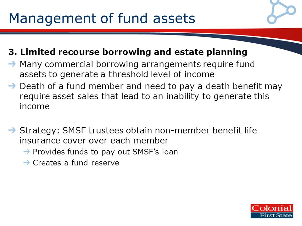 Management of fund assets 3.