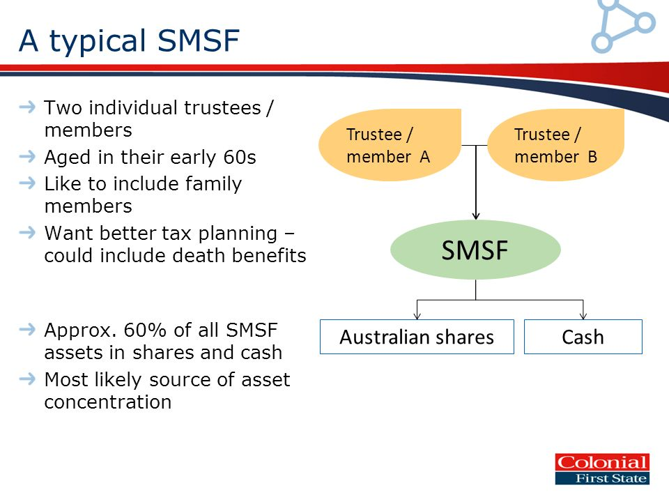 A typical SMSF Two individual trustees / members Aged in their early 60s Like to include family members Want better tax planning – could include death benefits Approx.