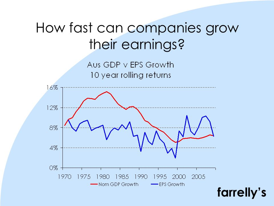 farrellys How fast can companies grow their earnings