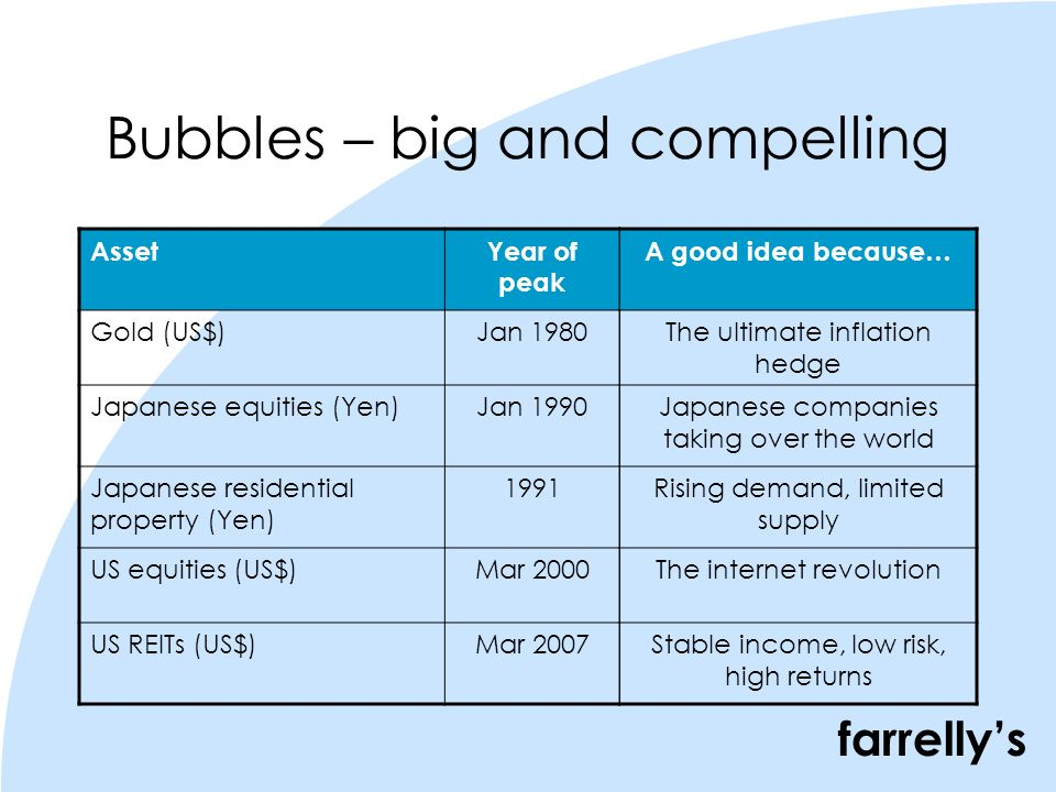 farrellys Avoiding bubbles : even smart investors are at risk Newton invests a bit From GMO: Isaac Newtons Nightmare