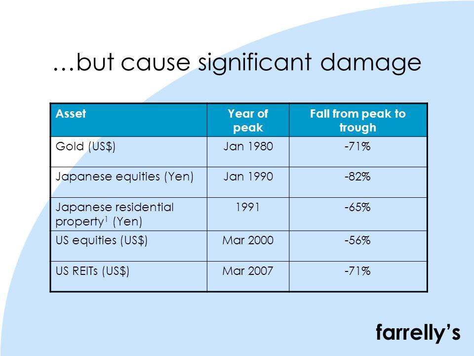 farrellys How fast can companies grow their earnings?