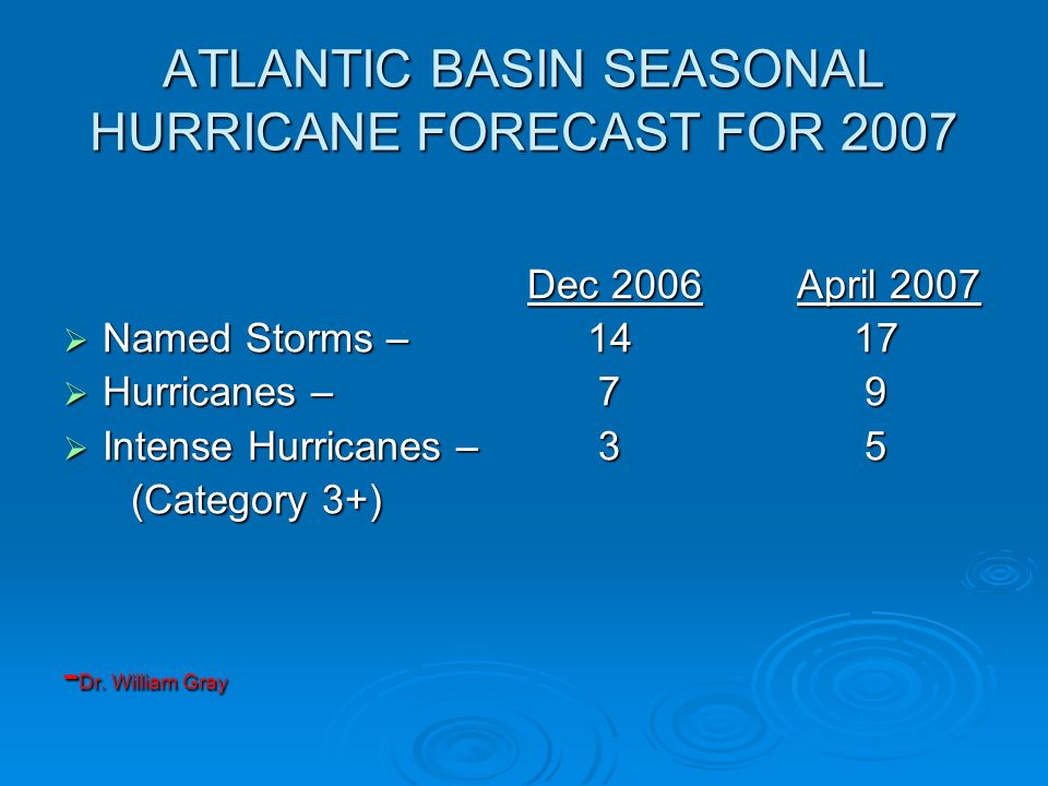 ATLANTIC BASIN SEASONAL HURRICANE FORECAST FOR 2007 Dec 2006April 2007 Dec 2006April 2007 Named Storms – Named Storms – Hurricanes – 7 9 Hurricanes – 7 9 Intense Hurricanes – 3 5 Intense Hurricanes – 3 5 (Category 3+) (Category 3+) - Dr.