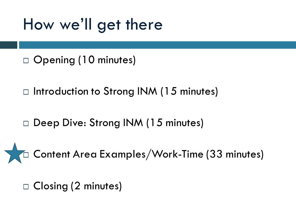 How well get there Opening (10 minutes) Introduction to Strong INM (15 minutes) Deep Dive: Strong INM (15 minutes) Content Area Examples/Work-Time (33 minutes) Closing (2 minutes)