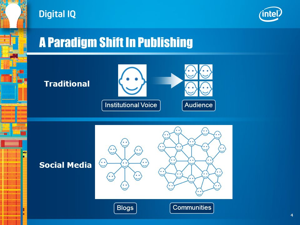4 A Paradigm Shift In Publishing Traditional Social Media Blogs Communities Institutional VoiceAudience