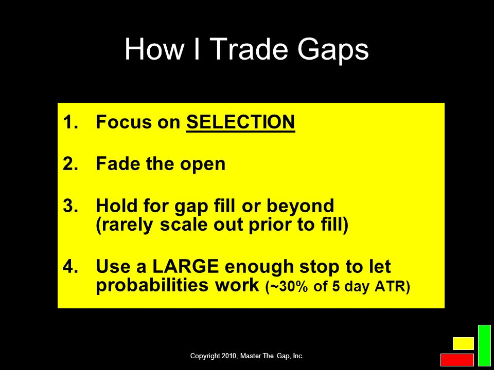 Copyright 2010, Master The Gap, Inc. How I Trade Gaps 1.Focus on SELECTION 2.Fade the open 3.Hold for gap fill or beyond (rarely scale out prior to fi