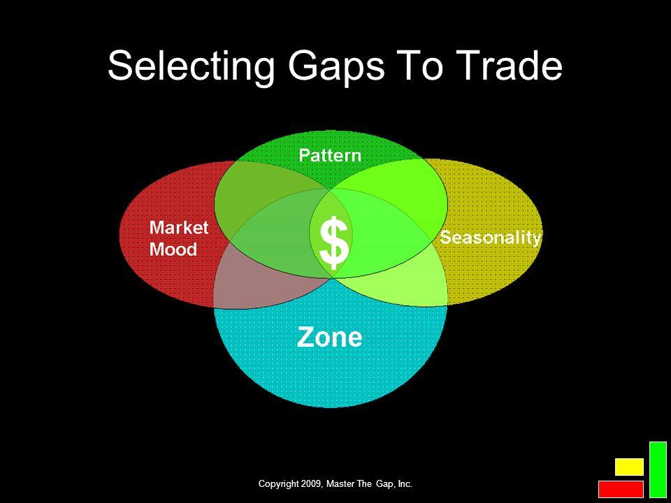 Copyright 2009, Master The Gap, Inc. Selecting Gaps To Trade