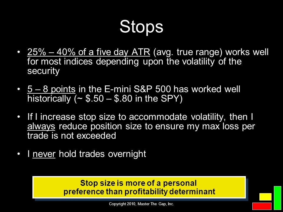 Copyright 2010, Master The Gap, Inc. Stops 25% – 40% of a five day ATR (avg. true range) works well for most indices depending upon the volatility of