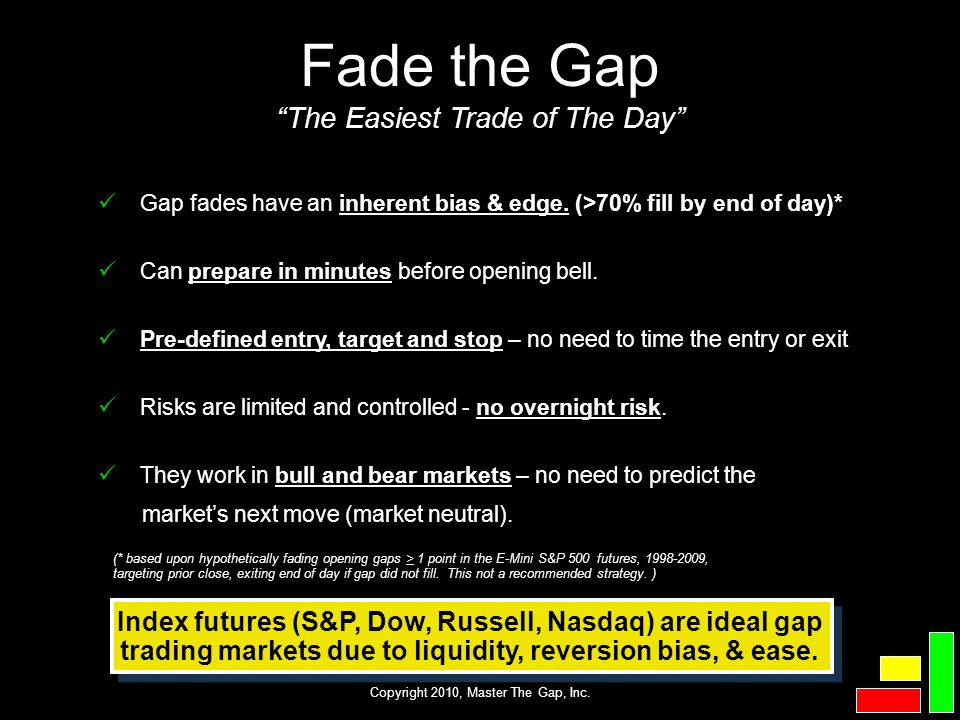 Copyright 2010, Master The Gap, Inc. Gap fades have an inherent bias & edge. (>70% fill by end of day)* Can prepare in minutes before opening bell. Pr