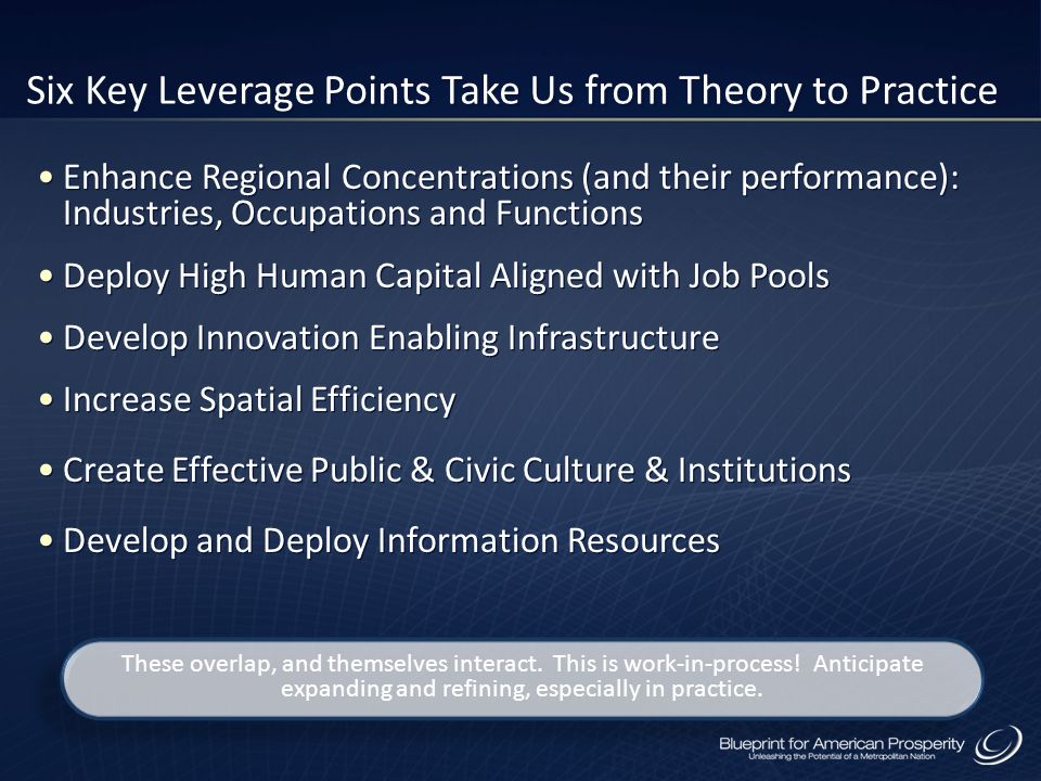 Six Key Leverage Points Take Us from Theory to Practice Enhance Regional Concentrations (and their performance): Industries, Occupations and Functions Deploy High Human Capital Aligned with Job Pools Develop Innovation Enabling Infrastructure Increase Spatial Efficiency Create Effective Public & Civic Culture & Institutions Develop and Deploy Information Resources Enhance Regional Concentrations (and their performance): Industries, Occupations and Functions Deploy High Human Capital Aligned with Job Pools Develop Innovation Enabling Infrastructure Increase Spatial Efficiency Create Effective Public & Civic Culture & Institutions Develop and Deploy Information Resources These overlap, and themselves interact.