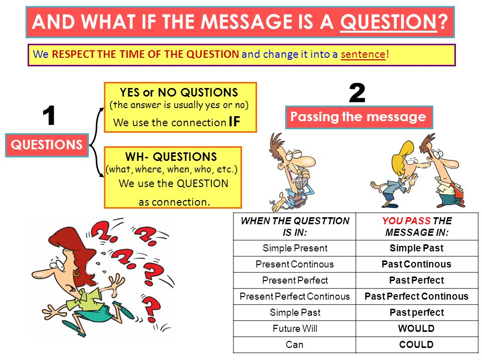 AND WHAT IF THE MESSAGE IS A QUESTION? Passing the message WHEN THE QUESTTION IS IN: YOU PASS THE MESSAGE IN: Simple PresentSimple Past Present Contin