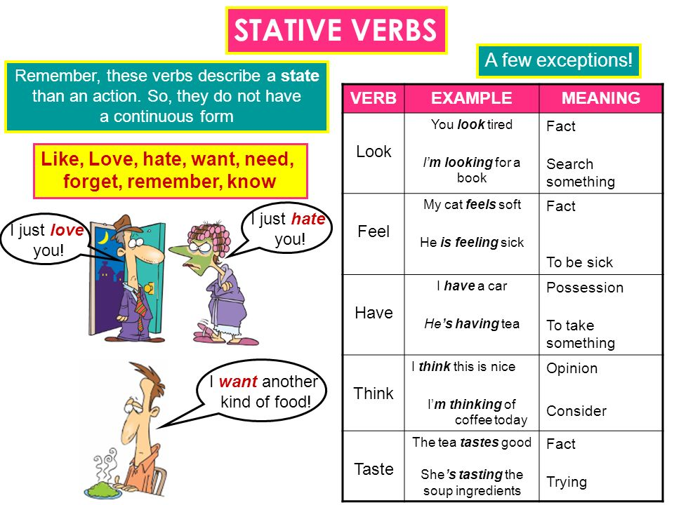 STATIVE VERBS Remember, these verbs describe a state than an action. So, they do not have a continuous form Like, Love, hate, want, need, forget, reme