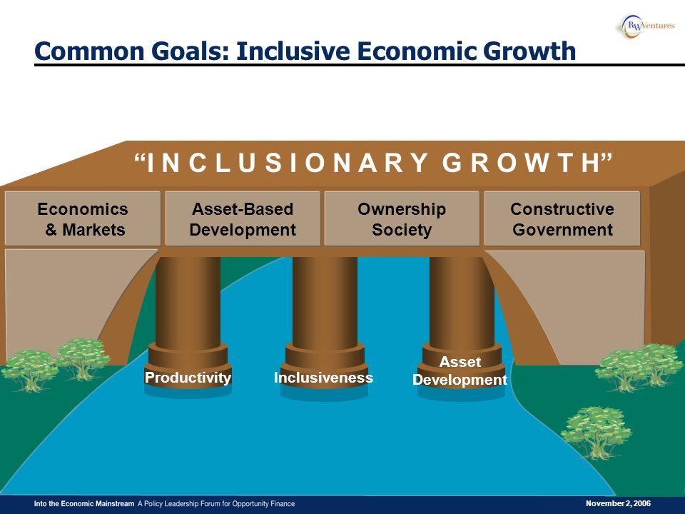 November 2, 2006 5 Common Goals: Inclusive Economic Growth ProductivityInclusiveness Asset Development I N C L U S I O N A R Y G R O W T H Constructiv