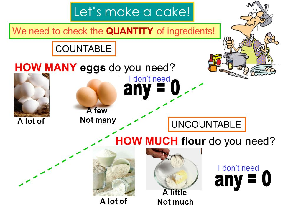 Lets make a cake. We need to check the QUANTITY of ingredients.
