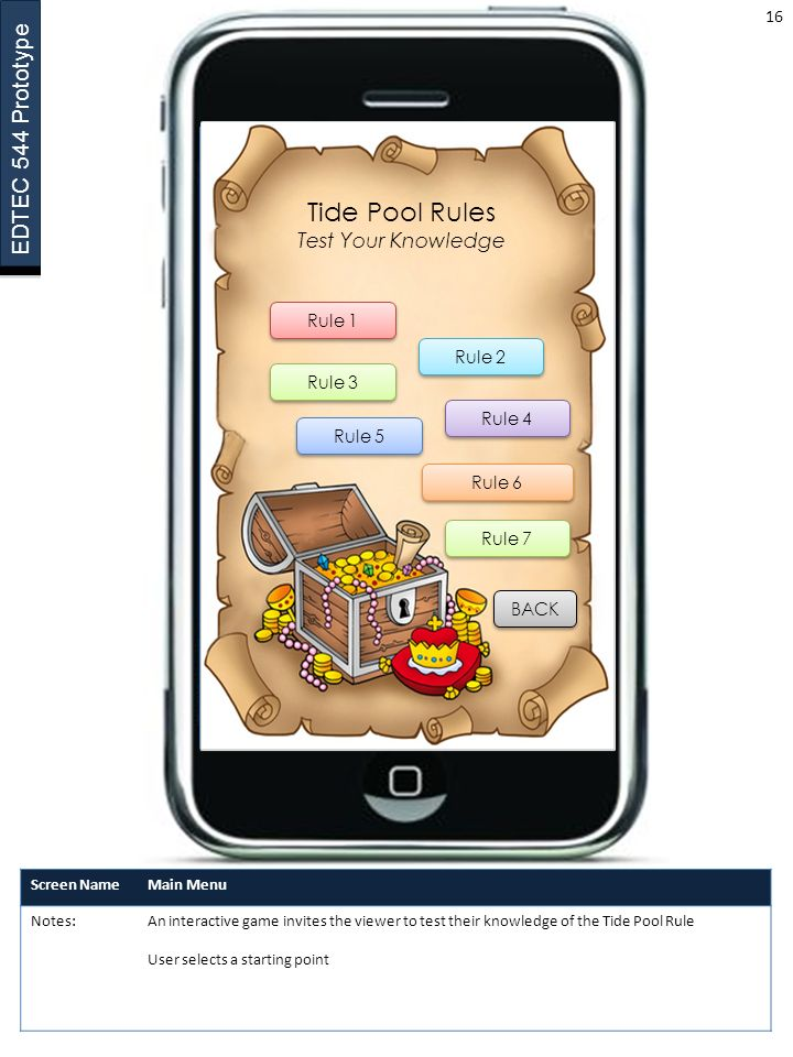 EDTEC 544 Prototype Screen NameMain Menu Notes:An interactive game invites the viewer to test their knowledge of the Tide Pool Rule User selects a sta
