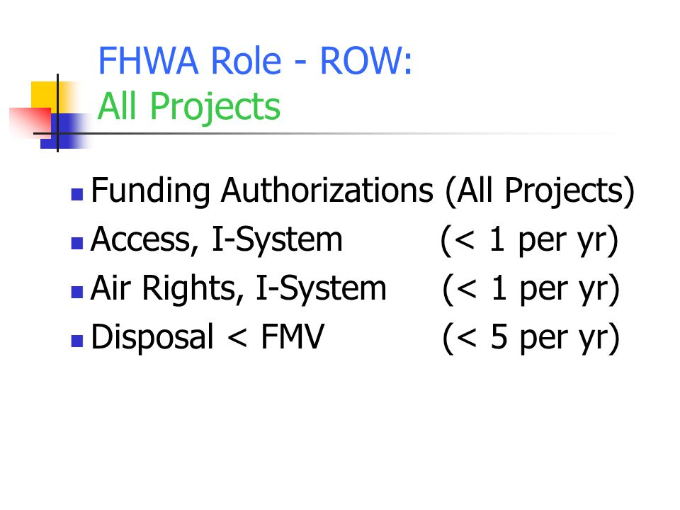FHWA Role - ROW: All Projects Funding Authorizations (All Projects) Access, I-System (< 1 per yr) Air Rights, I-System (< 1 per yr) Disposal < FMV (< 5 per yr)