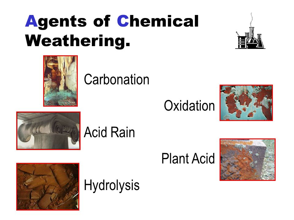 Agents of Chemical Weathering. Carbonation Oxidation Acid Rain Plant Acid Hydrolysis