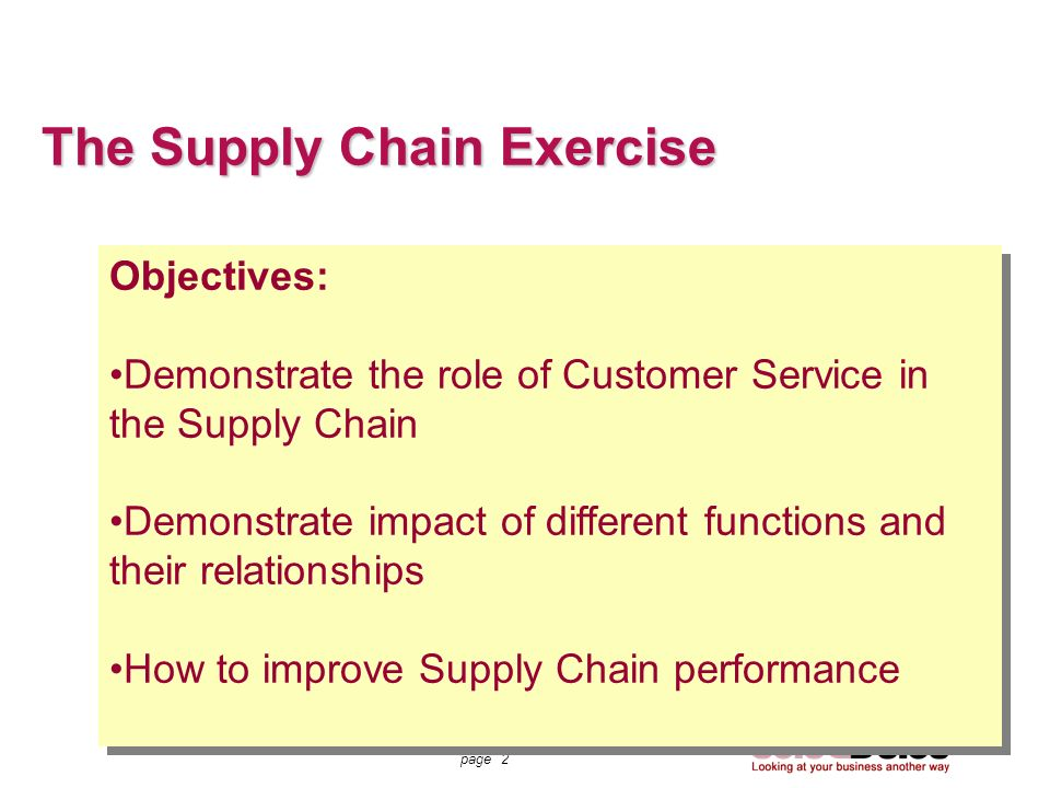 © The Delos Partnership 2007 page 2 The Supply Chain Exercise Objectives: Demonstrate the role of Customer Service in the Supply Chain Demonstrate impact of different functions and their relationships How to improve Supply Chain performance Objectives: Demonstrate the role of Customer Service in the Supply Chain Demonstrate impact of different functions and their relationships How to improve Supply Chain performance