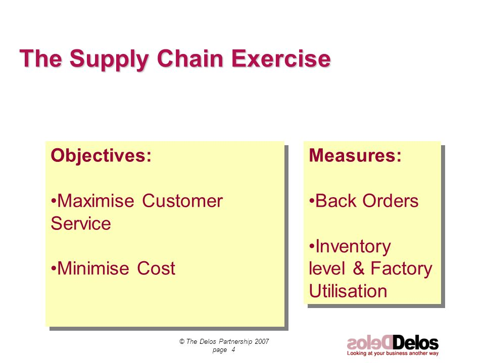 © The Delos Partnership 2007 page 4 The Supply Chain Exercise Objectives: Maximise Customer Service Minimise Cost Objectives: Maximise Customer Service Minimise Cost Measures: Back Orders Inventory level & Factory Utilisation Measures: Back Orders Inventory level & Factory Utilisation