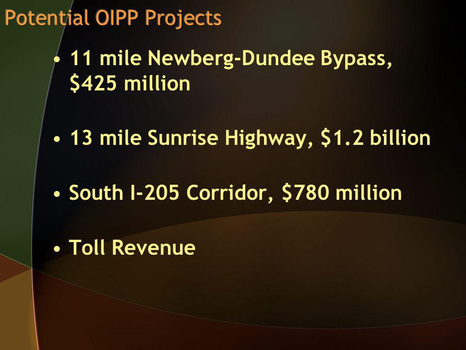 11 mile Newberg-Dundee Bypass, $425 million 13 mile Sunrise Highway, $1.2 billion South I-205 Corridor, $780 million Toll Revenue