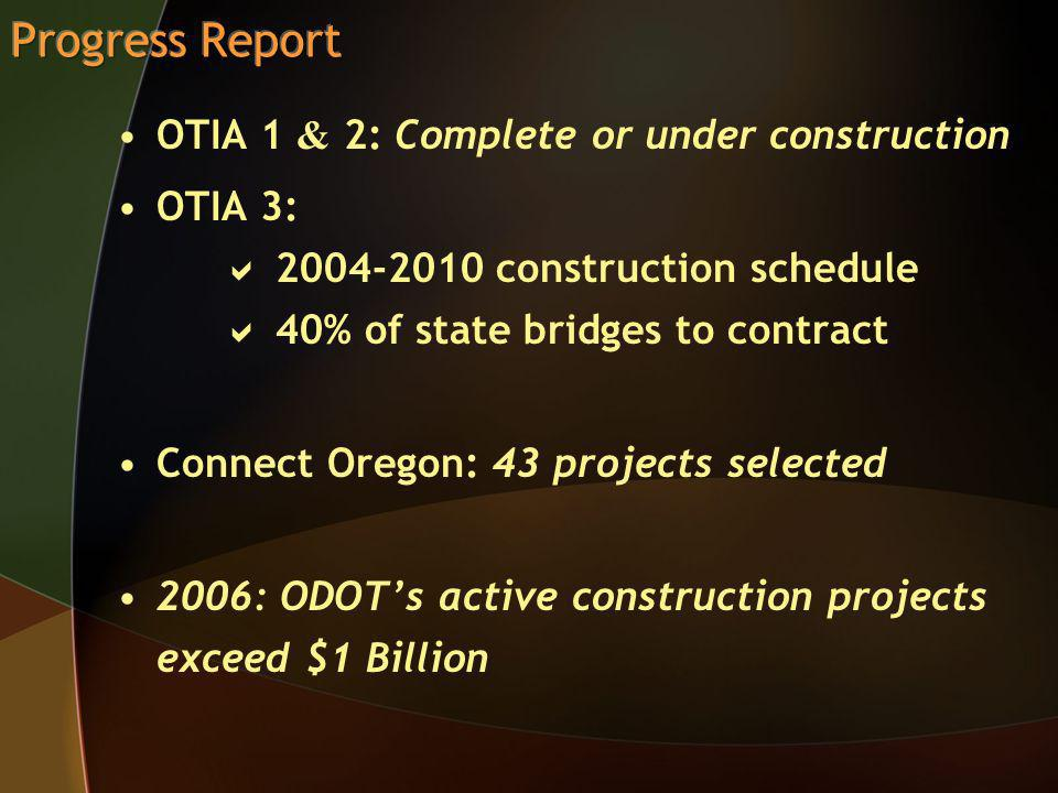 OTIA 1 & 2: Complete or under construction OTIA 3: 2004-2010 construction schedule 40% of state bridges to contract Connect Oregon: 43 projects selected 2006: ODOTs active construction projects exceed $1 Billion