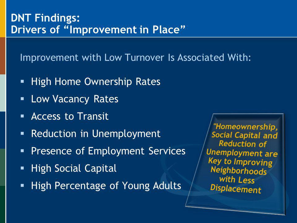 DNT Findings: Drivers of Improvement in Place Improvement with Low Turnover Is Associated With: High Home Ownership Rates Low Vacancy Rates Access to