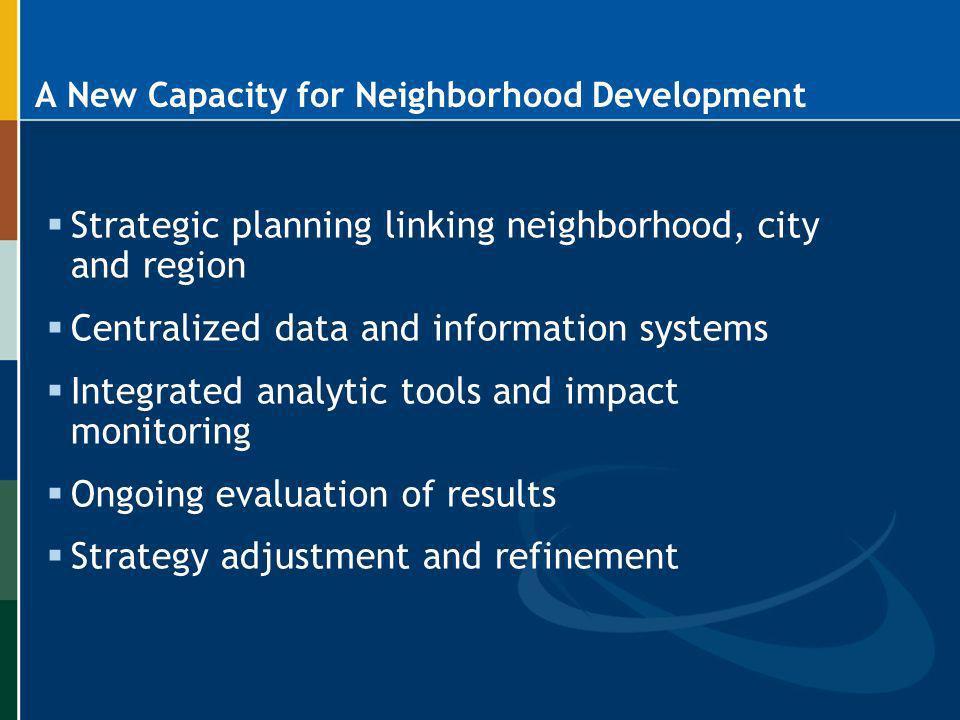 Comprehensive Neighborhood Taxonomy BusinessPeople Real EstateAmenities Social Environment Improvement or deterioration within type Gradual vs.