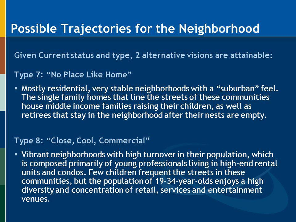 Possible Trajectories for the Neighborhood Given Current status and type, 2 alternative visions are attainable: Type 7: No Place Like Home Mostly resi