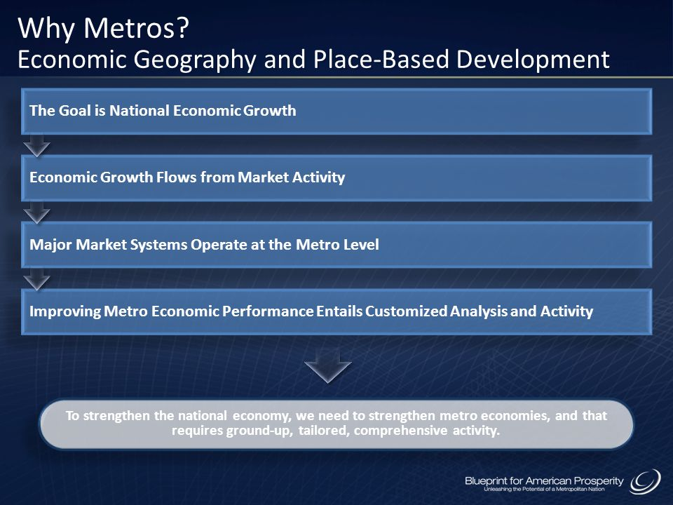 The Goal is National Economic Growth Economic Growth Flows from Market Activity Major Market Systems Operate at the Metro Level Improving Metro Econom