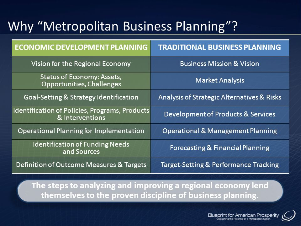 Why Metropolitan Business Planning? The steps to analyzing and improving a regional economy lend themselves to the proven discipline of business plann